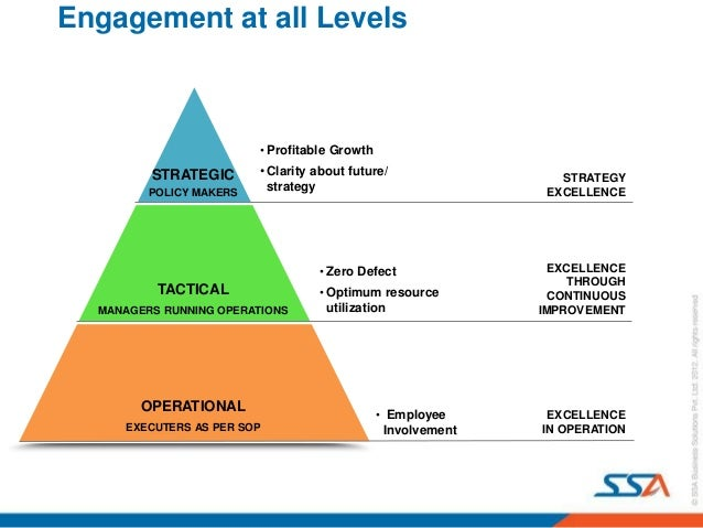 supply chain relationship management pdf