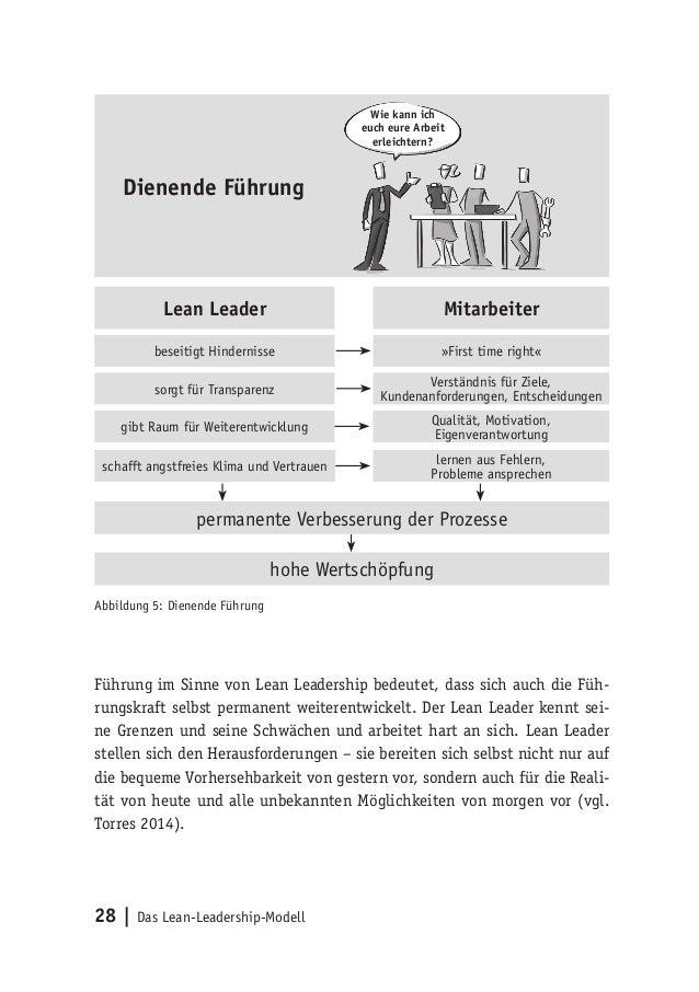 28   Das Lean-Leadership-Modell Abbildung 5: Dienende Führung Lean Leader beseitigt Hindernisse sorgt für Transparenz gibt...