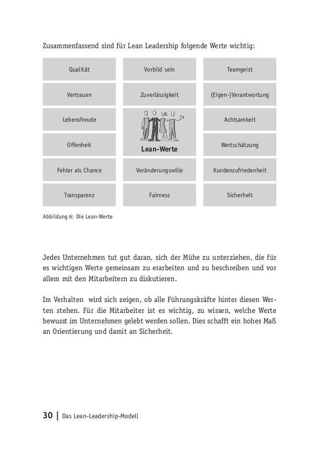 30   Das Lean-Leadership-Modell Abbildung 6: Die Lean-Werte Zusammenfassend sind für Lean Leadership folgende Werte wichti...