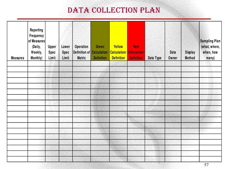 sampling and data collection plan Create amicrosoft ® excel ® spreadsheet with the two variables from your learning team's dataset analyze the data with megastat ®, statcrunch ®, microsoft ® excel ® or other statistical tool(s),.
