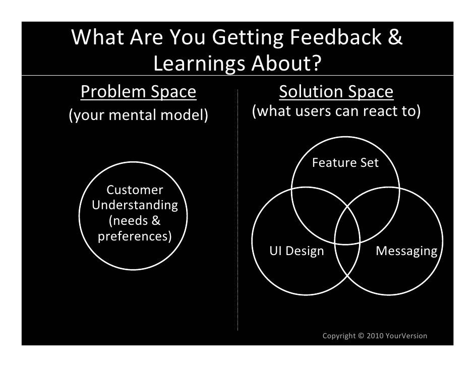 WhatAreYouGettingFeedback&        Learnings About?  ProblemSpace            SolutionSpace (yourmentalmodel)   (w...