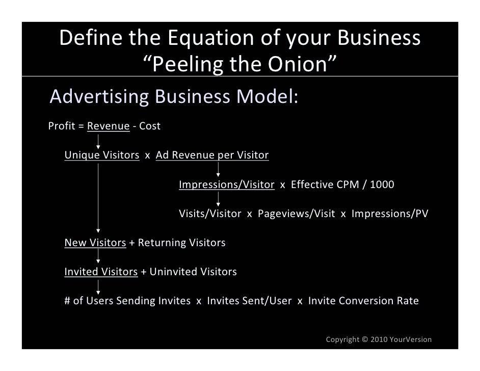 "DefinetheEquationofyourBusiness           ""PeelingtheOnion"" AdvertisingBusinessModel: Profit=Revenue ‐ Cost    ..."