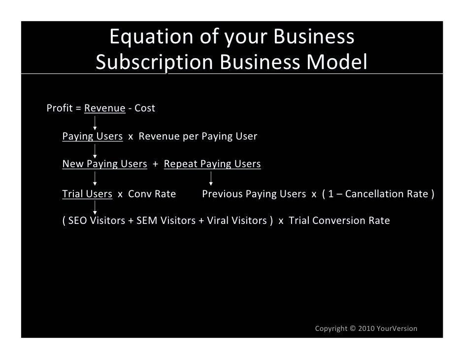 EquationofyourBusiness           SubscriptionBusinessModel Profit=Revenue ‐ Cost     PayingUsers xRevenueperPa...