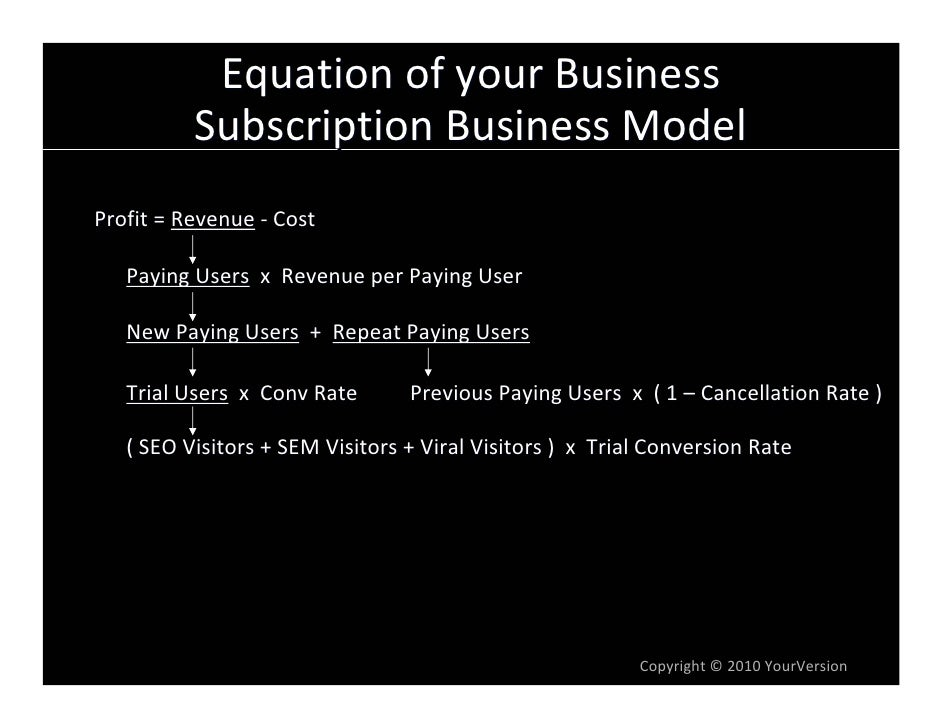 Equation of your Business           Subscription Business Model Profit = Revenue ‐ Cost     Paying Users x  Revenue per Pa...