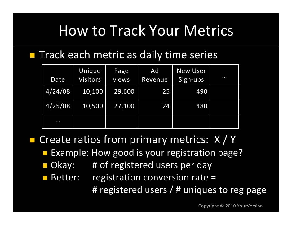 How to Track Your Metrics Track each metric as daily time series            Unique     Page       Ad      New User        ...
