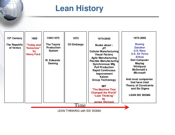 mcdonalds deming cycle Start studying operations management chapter 6 managing quality  operations management chapter 6 managing  also known as the deming wheel or deming cycle.