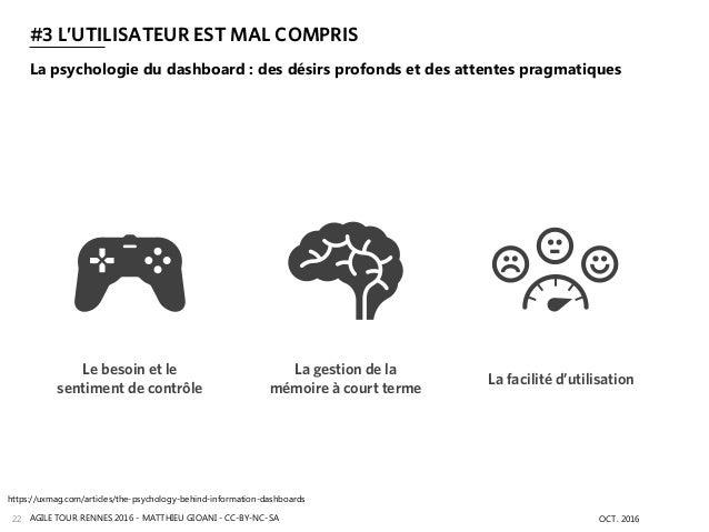 Lean ux pour la data agile tour rennes oct2016 for Psychologie nc 2016