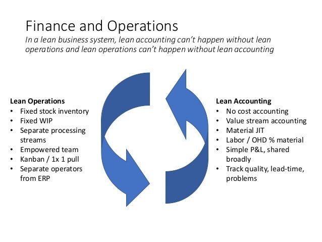 lean accounting essay Conventional accounting must adapt to accommodate the lean movement mark c deluzio, cma president lean horizons consulting glastonbury, ct email: markdeluzio@leanhorizonscom there is a lot of confusion in the lean world today over the role that the accounting function must play in order to facilitate a successful lean.