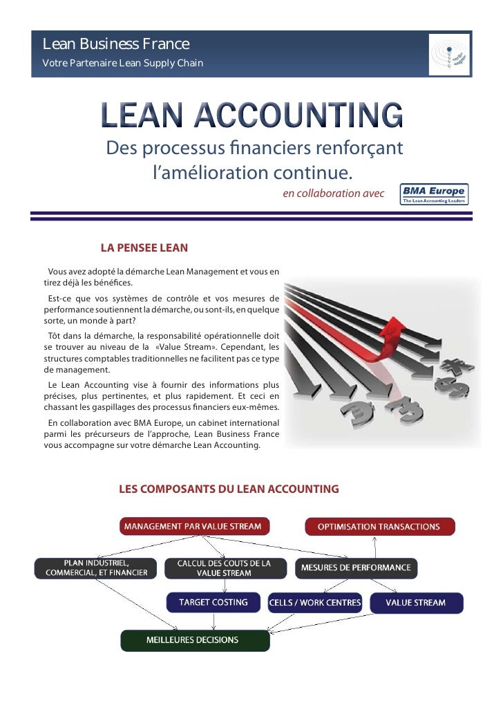 Lean Business France Votre Partenaire Lean Supply Chain                     Des processus financiers renforçant           ...