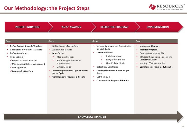 blazejewski project deliverable 4 analytics interfaces Question project deliverable 4: analytics, interfaces, and cloud technologythis assignment consists of two (2) sections: a design document and a revised gantt chart.