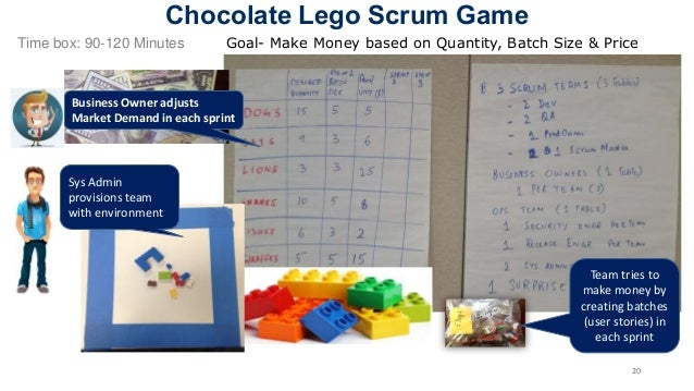 lean agile and dev ops games facilitator s guide rh slideshare net LEGO Creations LEGO Service