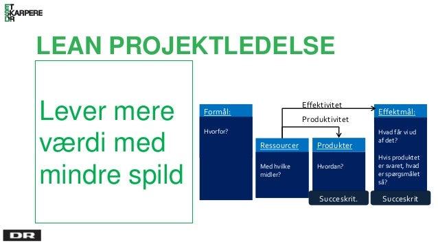 LEAN PROJEKTLEDELSE Formål: Ressourcer Hvorfor? Produkter Effektmål: Produktivitet Effektivitet Med hvilke midler? Hvordan...
