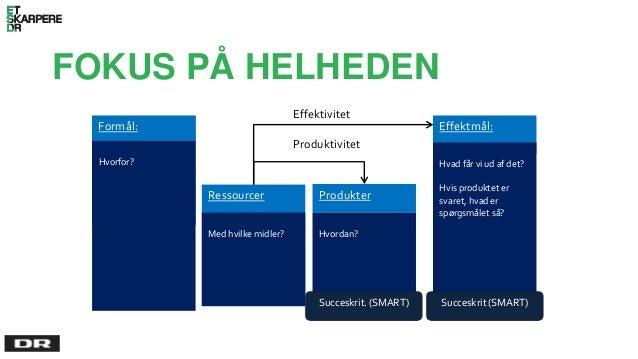 FOKUS PÅ HELHEDEN Formål: Ressourcer Hvorfor? Produkter Effektmål: Produktivitet Effektivitet Med hvilke midler? Hvordan? ...