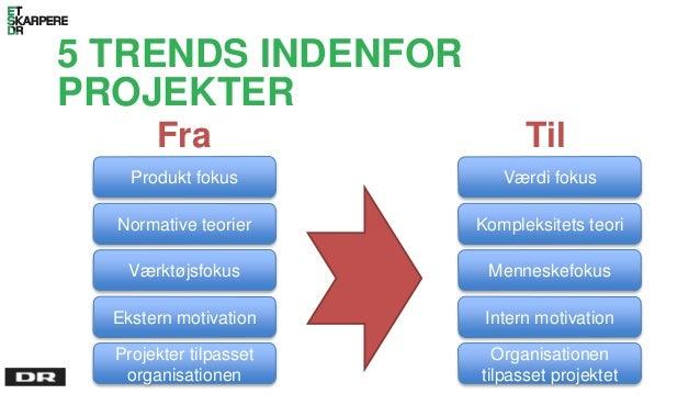 5 TRENDS INDENFOR PROJEKTER Fra Til Produkt fokus Normative teorier Værktøjsfokus Ekstern motivation Projekter tilpasset o...