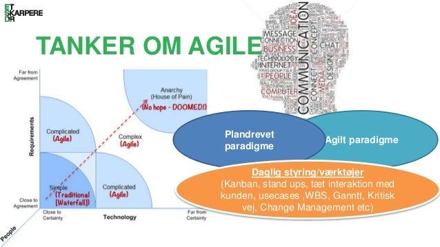 TANKER OM AGILE Agilt paradigme Plandrevet paradigme Daglig styring/værktøjer (Kanban, stand ups, tæt interaktion med kund...