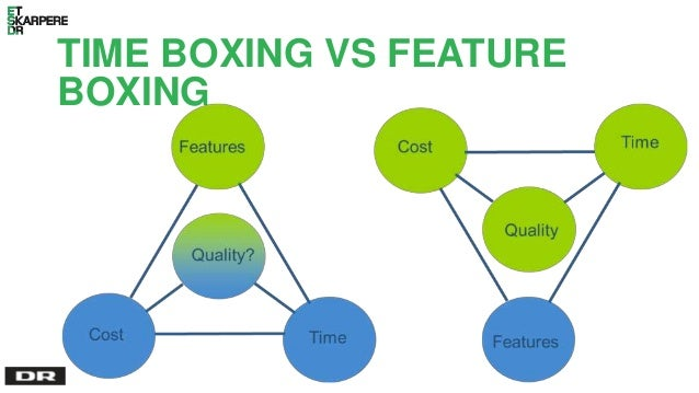 TIME BOXING VS FEATURE BOXING