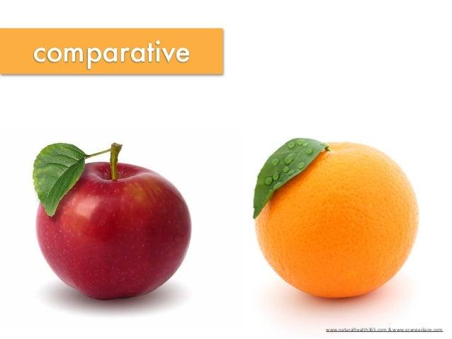 comparativewww.naturalhealth365.com & www.orangeclaire.com
