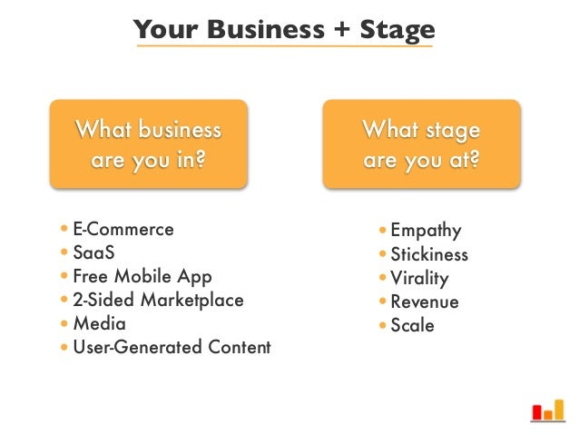 Your Business + StageWhat businessare you in?What stageare you at?•E-Commerce•SaaS•Free Mobile App•2-Sided Marketplace•Med...