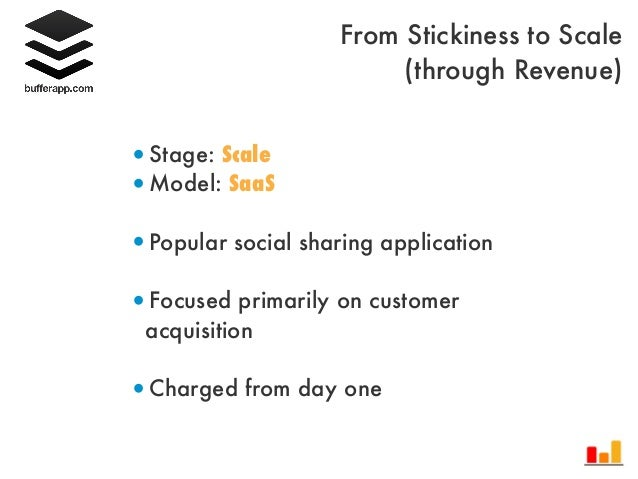 •Stage: Scale•Model: SaaS•Popular social sharing application•Focused primarily on customeracquisition•Charged from day one...