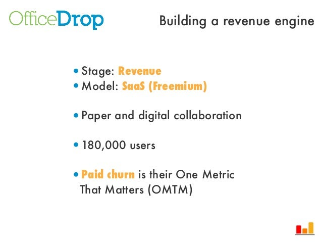 •Stage: Revenue•Model: SaaS (Freemium)•Paper and digital collaboration•180,000 users•Paid churn is their One MetricThat Ma...