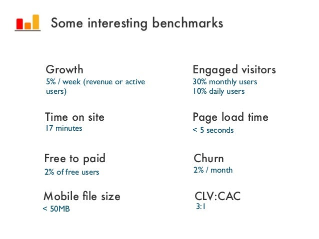 Some interesting benchmarksGrowth5% / week (revenue or activeusers)Churn2% / monthEngaged visitors30% monthly users10% dai...