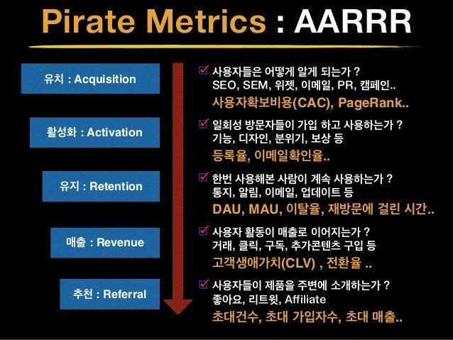 OMTM : One Metric That Matters 스타트업 단계에 따라, 바꿔가며 봐야 할 가장 중요한 지표 가장 중요한 질문에 대한 답, 기준을 정하게 되고, 분명한 목표를 가지게 한다. 회사전체를 한가지에 집중...