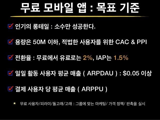 미디어 사이트 : 목표 기준 광고 클릭률 : 대부분 0.5% ~ 2% 국내에선 하지 마세요 ㅠㅠ