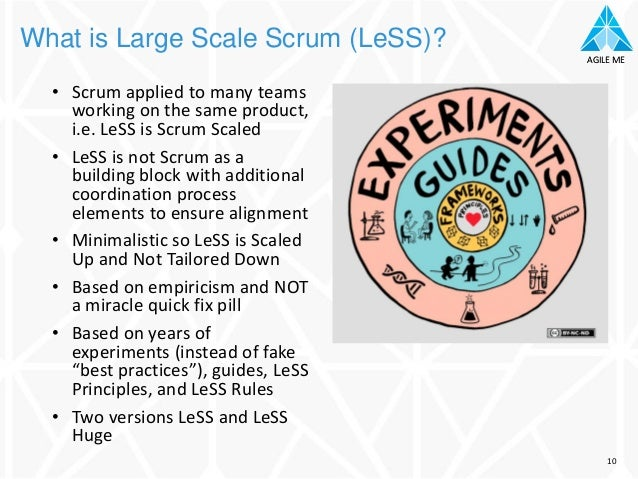 More with LeSS - An Introduction to Large Scale Scrum by ...