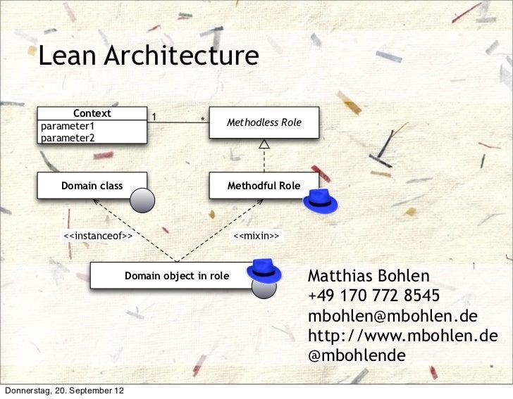 Matthias Bohlen                                            Coach für effektive Produktentwicklung       Lean Architecture ...