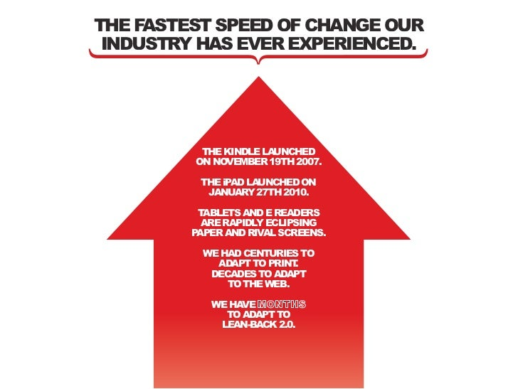 the fastest speed of change our industry has ever experienced.          the kindle launched         on november 19th 2007....