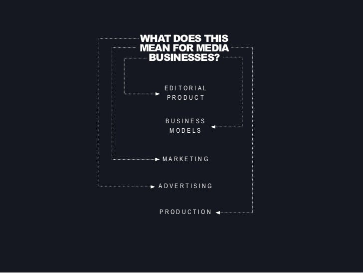 what does thismean for media businesses?   editorial   product    business     models   marketing  advertising   production