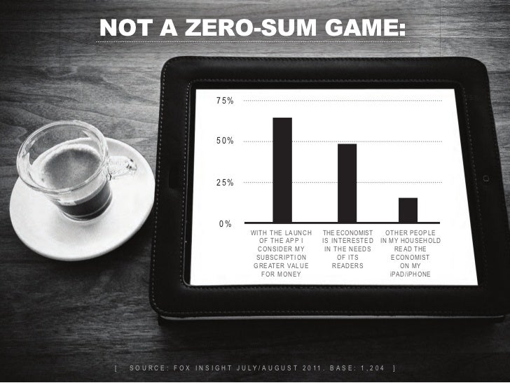 not a zero-sum game:    reaching new audiences                    previous experience of             the economist by digi...