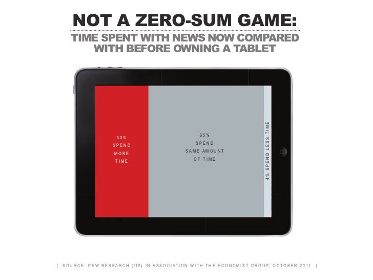 not a zero-sum game:                 develop mobile commerce                           % used mobile device to purchase th...