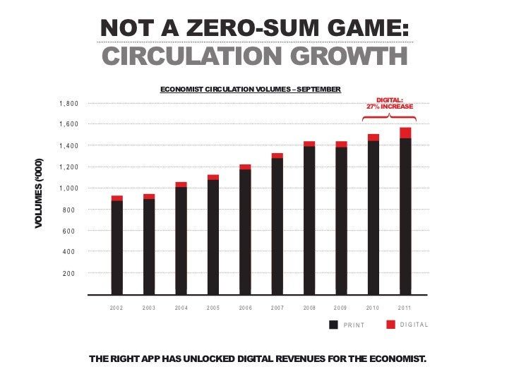not a zero-sum game:develop mobile commerce                                     of tablet users:                          ...