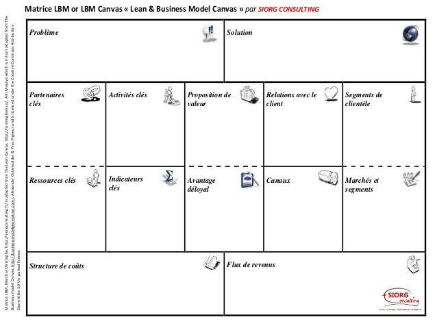 Matrice Lbm Or Lbm Canvas Quot Lean Amp Business Model Canvas