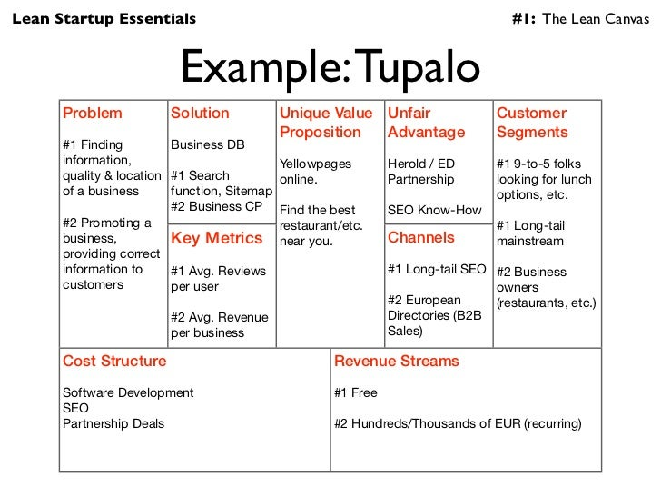 Business plan pdf esempio