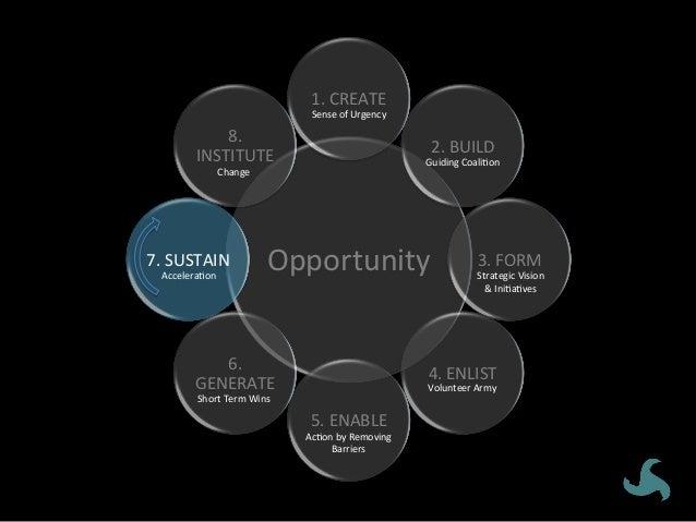 Lean Change Management (part I) - IAD 2014