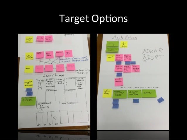 MVC # • Design a Value Network for your MVC for one Target Option and summarize on the Change Canvas 1. Collaborate with...