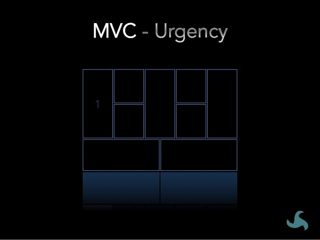 MVC # • Articulate Urgency for your MVC by performing root cause analysis – Collaborate with your change participants to...
