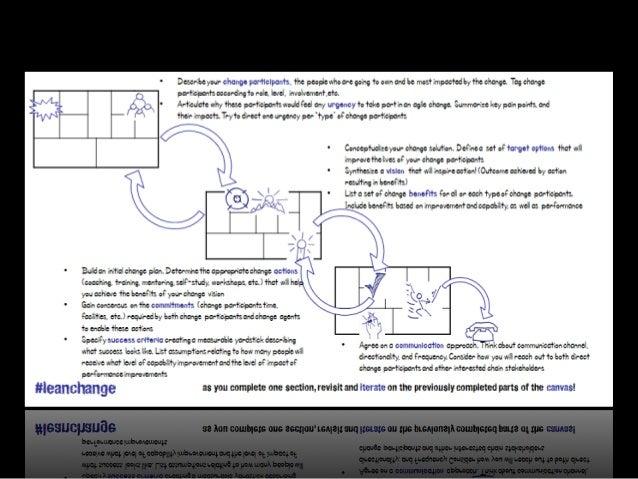 Lean Change Management (part II) - IAD 2014