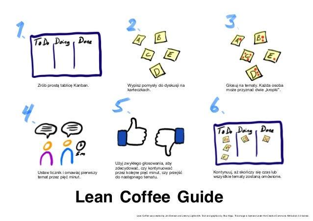 """Zrób prostą tablicę Kanban. Wypisz pomysły do dyskusji na karteczkach. Głosuj na tematy. Każda osoba może przyznać dwie """"k..."""