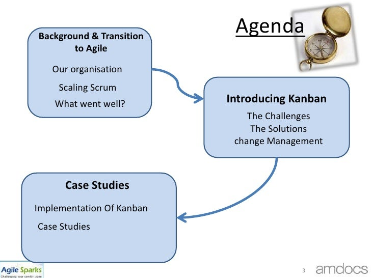 Scaling Scrum using Lean/Kanban in Amdocs Slide 3