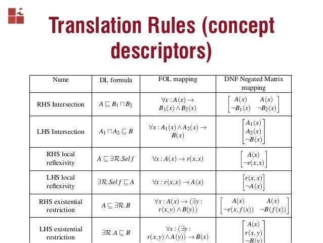 matrix rule 34