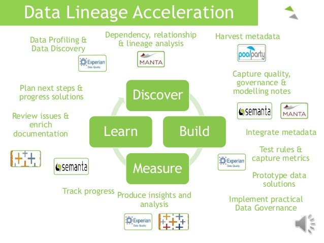 Data Lineage Overview, Best Practices and Techniques ... |Data Lineage