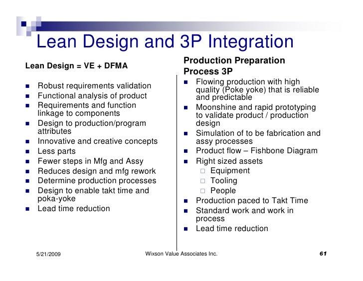 lean designwith ve