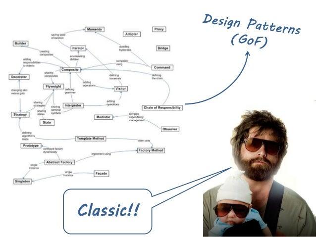 DNAD 2010 - Lightning Talk - O design emergente pelas métricas (por Leandro Daniel) Slide 3
