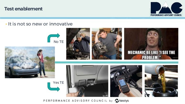 Test enablement • It is not so new or innovative No TE Yes TE