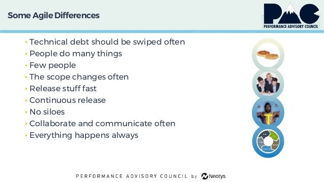 Some Agile Differences • Technical debt should be swiped often • People do many things • Few people • The scope changes of...