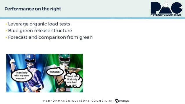 Performanceon theright • Leverage organic load tests • Blue green release structure • Forecast and comparison from green