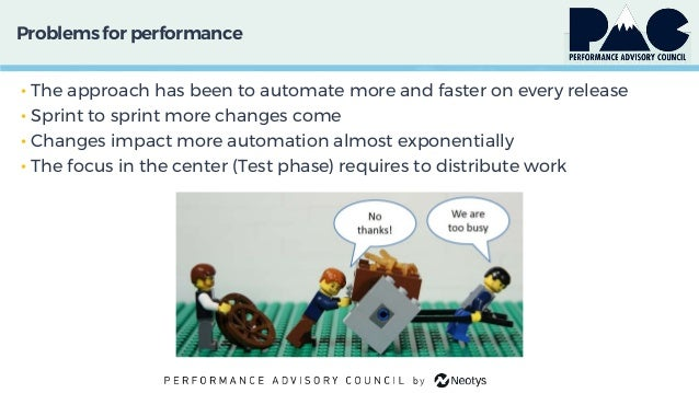 Problems for performance • The approach has been to automate more and faster on every release • Sprint to sprint more chan...